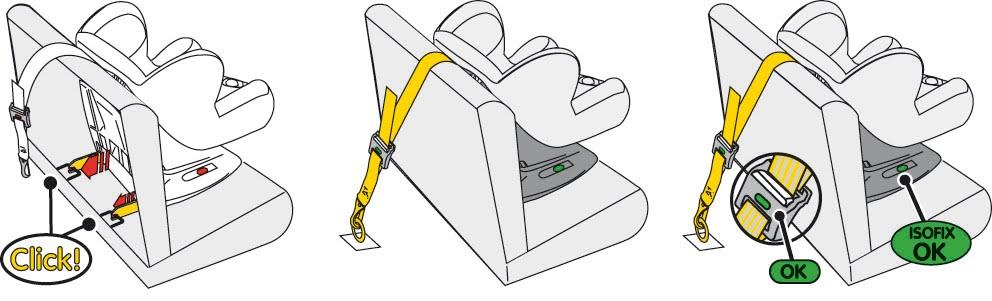 système-fixation-isofix